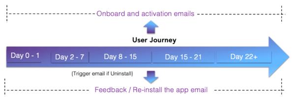 Helpchat_User Journey