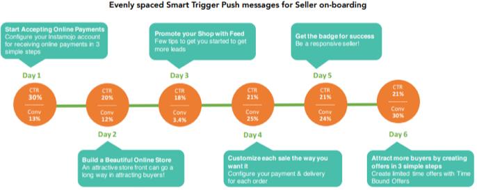 Shopo_Smart Trigger-3